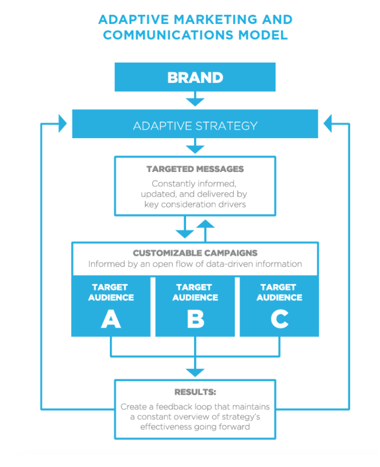 360 Brand Identity Explained: The New Rules of Brand Marketing